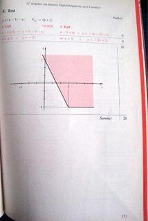 """Schulbuch """"Algebra 8 - Mathematik Nachhilfen"""" von Ernst Leitner, 151 Seiten, Ehrenwirth Lernhilfen, ISBN: 3431018289, 8. Schuljahr, 5,- € - Unterleinleiter"""