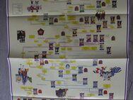 ~ Poster ~ Schautafel ~ Plakat ~ englische Könige und Königinnen ~ neu ~ - Sankt Augustin