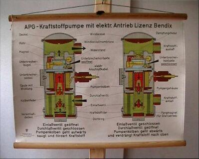 Lehrmitteltafeln alt rar aus KFZ Gewerbe und Schule - Berlin