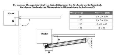 Automat Torantrieb Flügeltoröffner  für Doppelflügeltore mit Pforte Funktion - Berlin