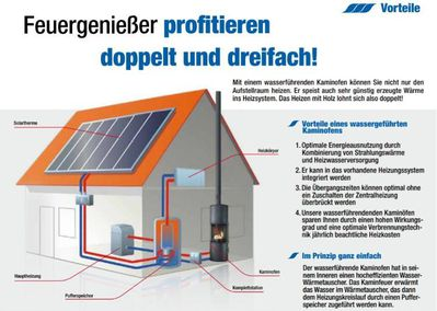 Koppe Nexus Aqua 180° Panorama Wasser Kaminofen 3+5 kW schwarz oder grau - Hamburg Wandsbek